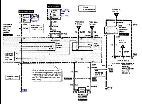 free download ebooks 2007 Ford F 250 Wiring Diagram
