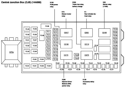 free download ebooks 2007 Ford F250 Fuse Box
