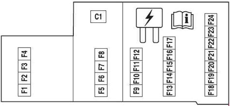 free download ebooks 2007 Ford Five Hundred Fuse Box