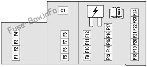 free download ebooks 2007 Ford Five Hundred Fuse Box Location