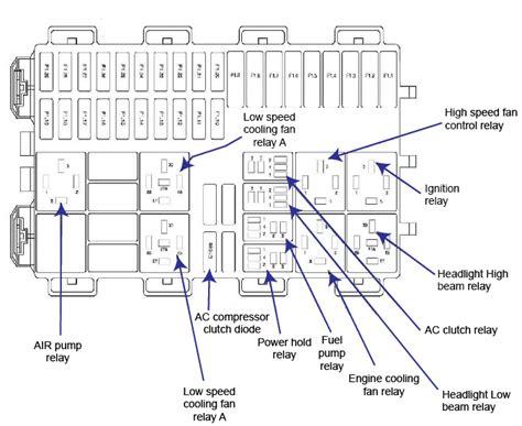 free download ebooks 2007 Ford Focus Fuse Diagram