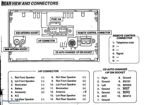 scion tc stereo wiring diagram image 2008 scion tc radio wiring diagram images on 2006 scion tc stereo wiring diagram