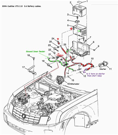 free download ebooks 2008 Cadillac Cts Engine Diagram