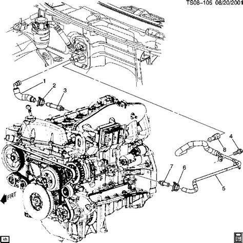 free download ebooks 2008 Chevy Trailblazer Engine Diagram