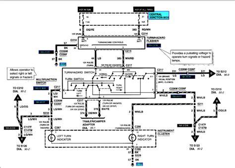 free download ebooks 2008 Ford Explorer Flasher Wiring Diagram