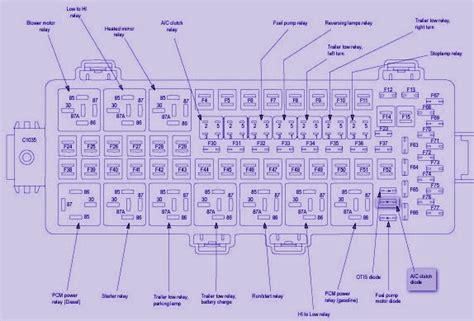 free download ebooks 2008 Ford F 250 Fuse Box Diagram