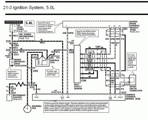free download ebooks 2008 Ford Mustang Ignition Wiring Diagram