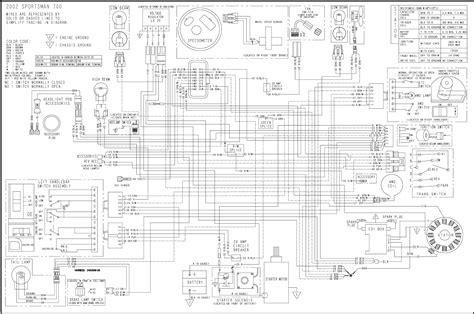 free download ebooks 2008 Polaris Sportsman 800 Twin Wiring Diagram