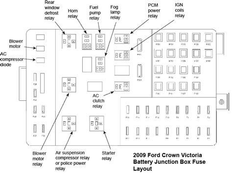 free download ebooks 2009 Ford Crown Victoria Fuse Box Diagram