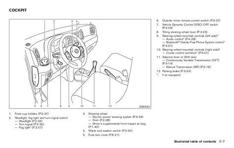 free download ebooks 2009 Nissan Cube Fuse Diagram