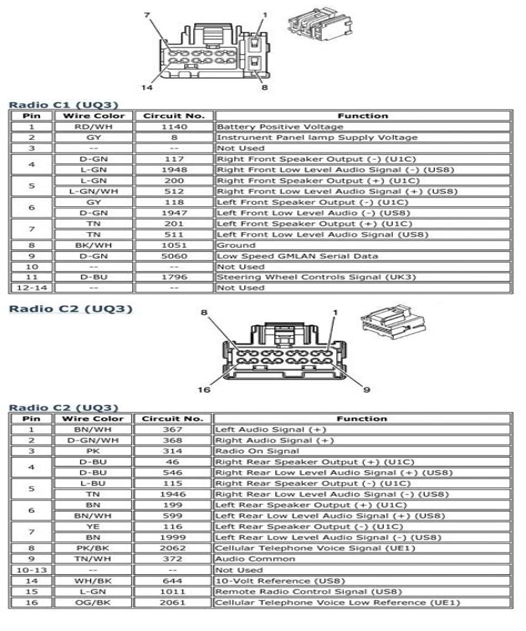 2010 chevy cobalt wiring diagram images wiring diagram diagrams 2010 cobalt radio wiring diagram circuit and schematic