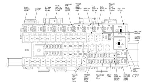 2010 f150 fuse box diagram 2010 image wiring diagram f150 fuse box diagram 2010 f150 auto wiring diagram schematic on 2010 f150 fuse box diagram
