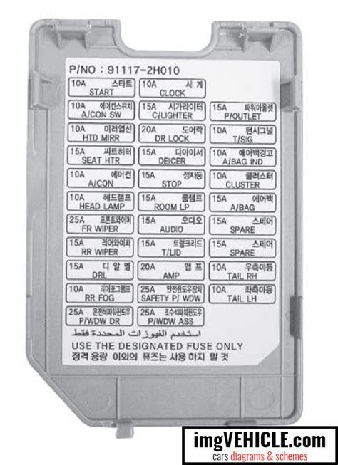 free download ebooks 2010 Hyundai Elantra Fuse Box Diagram