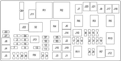 free download ebooks 2011 Dodge Ram 1500 Fuse Box Diagram