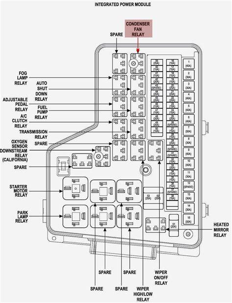 free download ebooks 2011 Dodge Ram Wiring Diagram