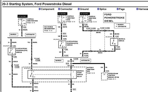 free download ebooks 2011 F750 Wiring Diagrams