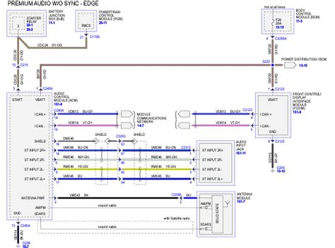 free download ebooks 2011 Ford Edge Wiring Diagram