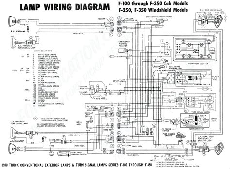 free download ebooks 2011 Ford F 350 Wiring Diagram