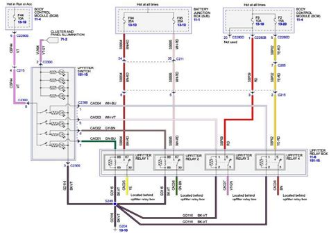 free download ebooks 2011 Ford F250 Upfitter Switch Wiring Diagram