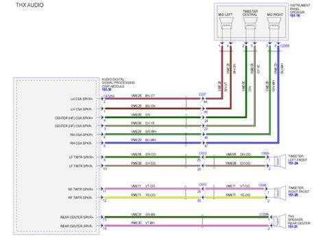 free download ebooks 2011 Ford Fusion Radio Wiring Diagram