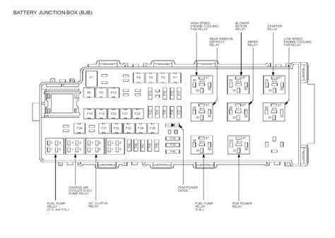 free download ebooks 2011 Ford Mustang Fuse Box Diagram