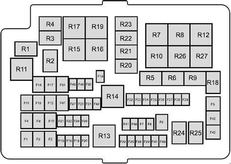 free download ebooks 2011 Ford Ranger Fuse Box Diagram