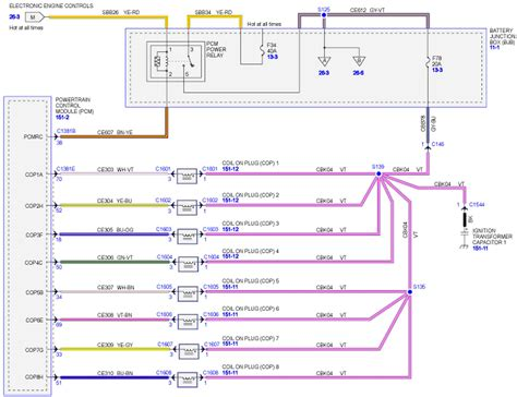 free download ebooks 2011 Ford Super Duty Wiring Diagram