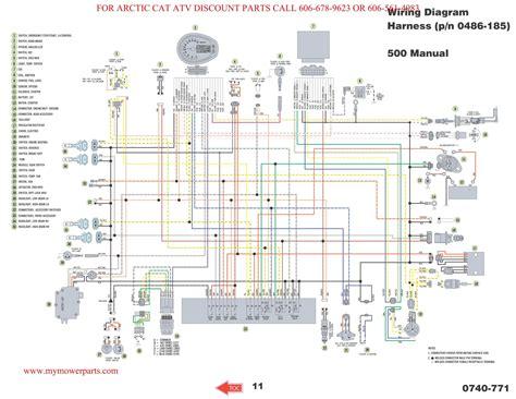 free download ebooks 2011 Ranger Crew 500 Wiring Diagram