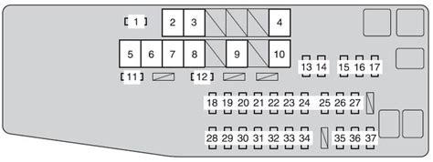 free download ebooks 2012 Camry Fuse Box Diagram