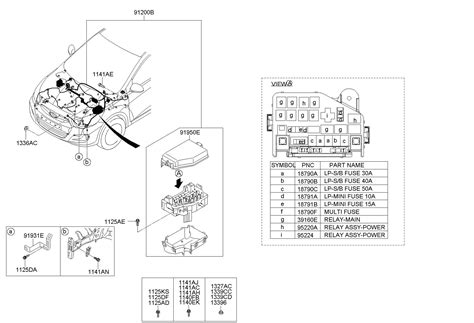 free download ebooks 2012 Hyundai Accent Fuse Diagram
