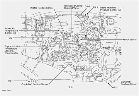free download ebooks 2012 Subaru Legacy Engine Diagram