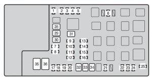 free download ebooks 2012 Toyota Tacoma Fuse Diagram