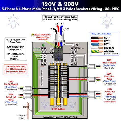 v single phase wiring diagram images 208v plug wiring diagram zenmen