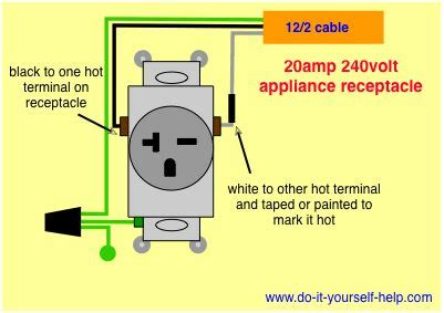 free download ebooks 230 Amp Duplex Outlet Wiring Diagram