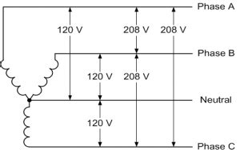 240v motor wiring diagram single phase images 240v 3 phase delta wiring diagram excavator parts and