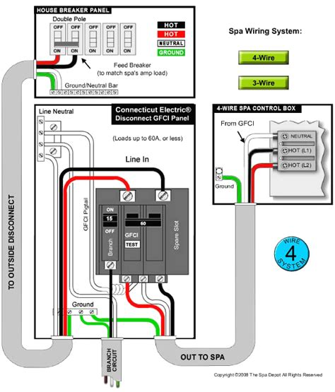 free download ebooks 240v Gfci Breaker Wiring Diagram