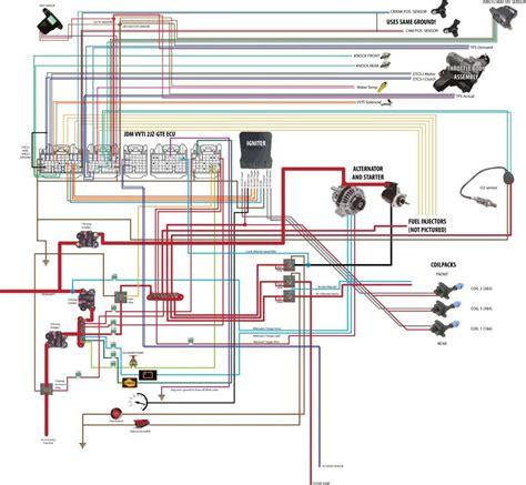 free download ebooks 2jz Ecu Wiring Diagram