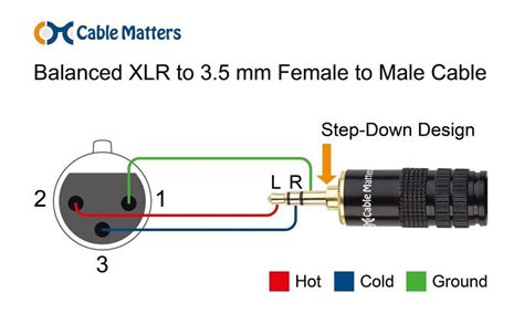 3 5mm audio cable wiring diagram images stereo jack to usb wiring 3 5mm cable wiring 3 schematic wiring diagram