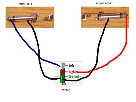 3 5mm mono jack wiring diagram images conductor 5mm jack wiring 3 5mm mono jack wiring diagram elsalvadorla