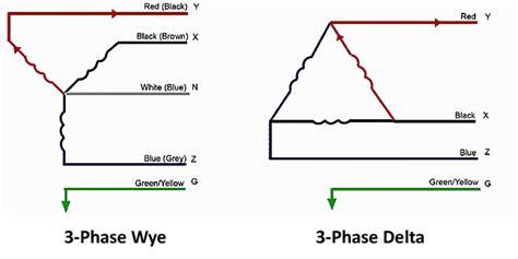 3 Phase Power Wye It Matters Belden