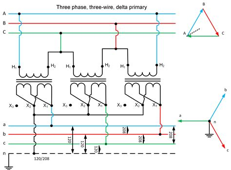 3 phase transformer wiring diagram images 3 phase transformer wiring diagrams for electrical 3