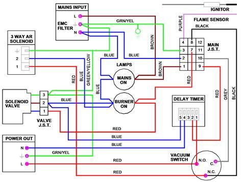 danfoss hpa2 wiring diagram danfoss image wiring danfoss randall 3 port valve wiring diagram images sunvic 2 port on danfoss hpa2 wiring diagram