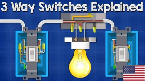 3 switch light wiring diagram images 3 way switch explained indepthinfo