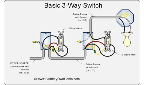 wiring diagram for a switch loop images aboutelectricitycouk 3 way switch wiring diagram buildmyowncabin