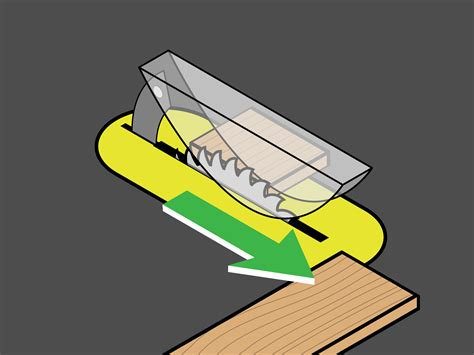3 Ways to Use a Table Saw wikiHow