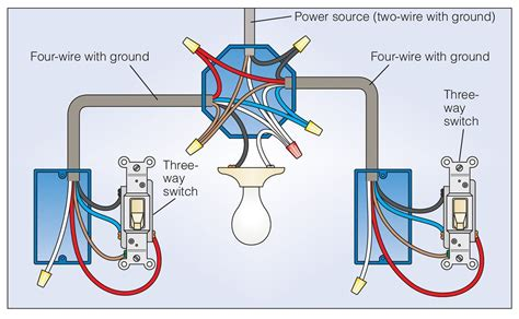 3 way switch schematic diagram images way light switching new 3 way switch troubleshooting diy the circuit detective