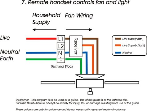 free download ebooks 3 Way Switch Wiring Diagram Ceiling Fan Pull