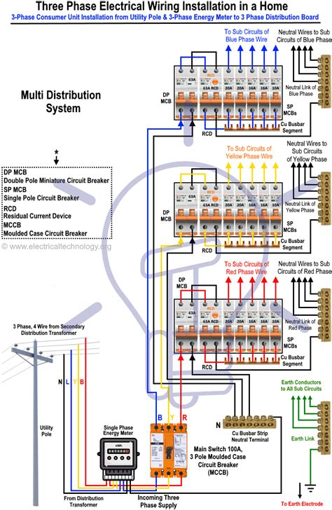 free download ebooks 3 Wire Single Phase Wiring Diagram