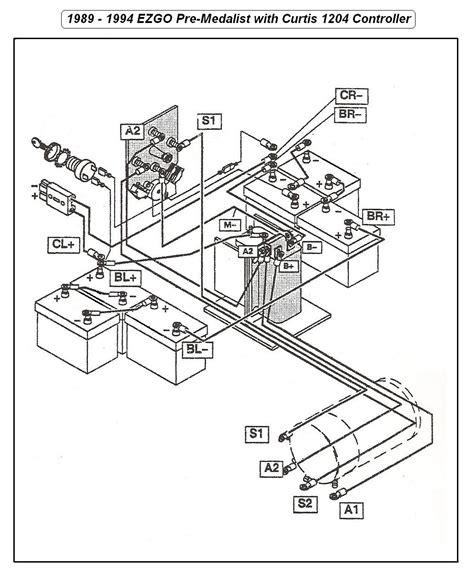 Wiring Diagram For 36 Volt Club Car – The Wiring Diagram ...