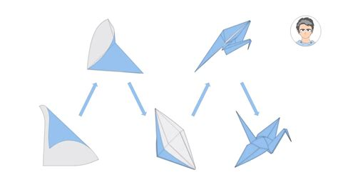 3D animated video instructions Make a Peace crane a
